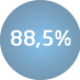 statistiques V33